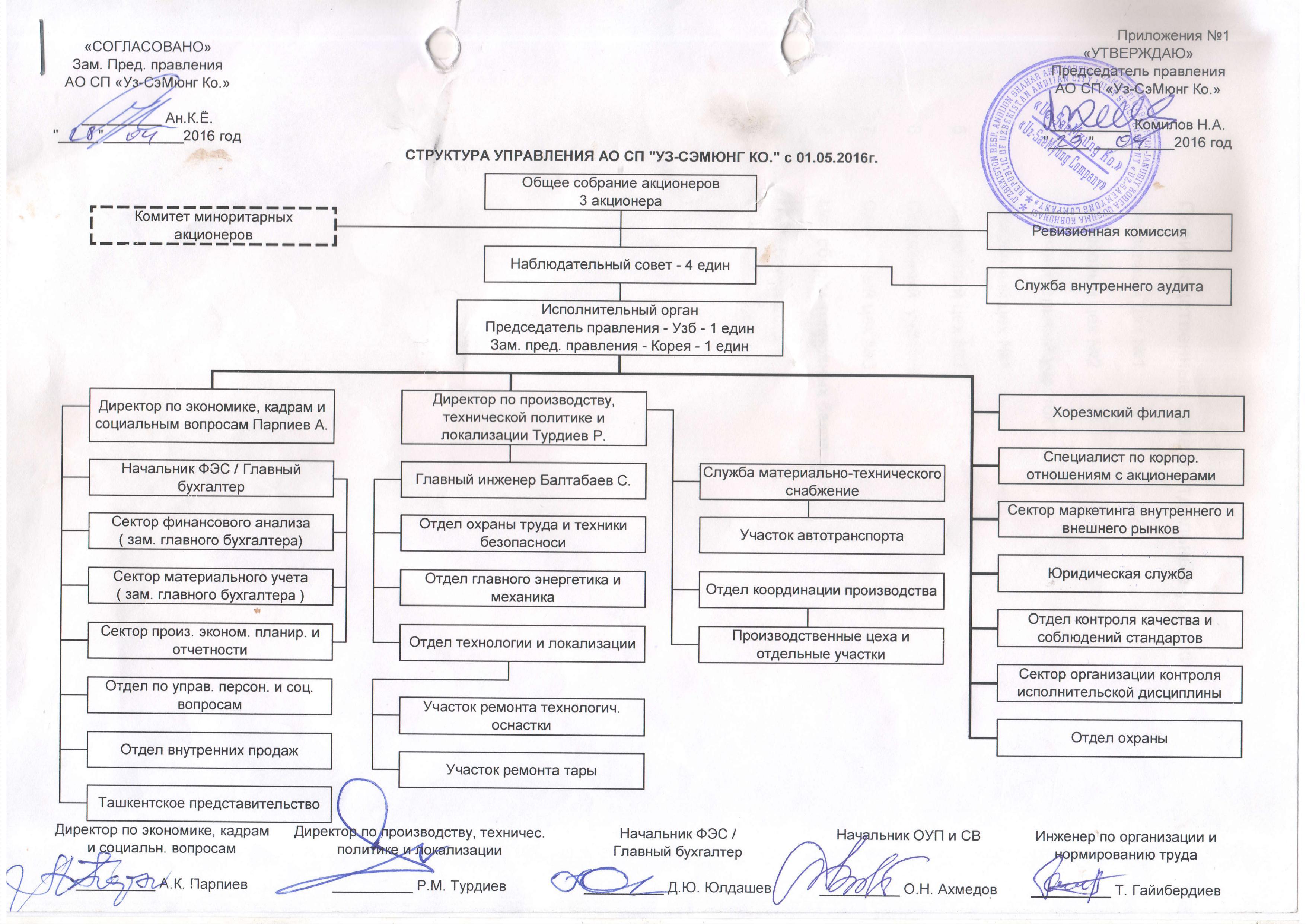 Должностная инструкция начальника отдела экономики и бюджетирования